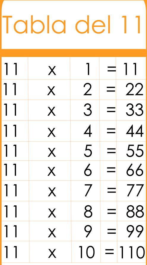 tabla del 11