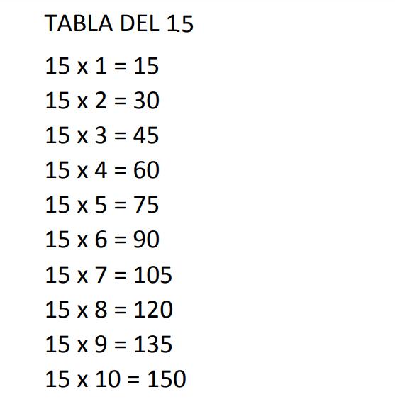 tabla del 15