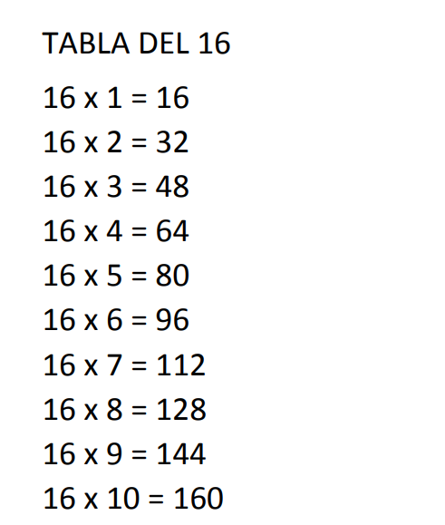 tabla del 16