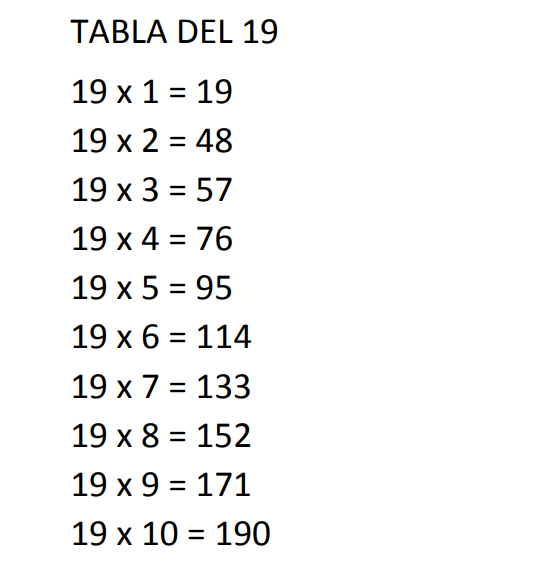tabla del 19