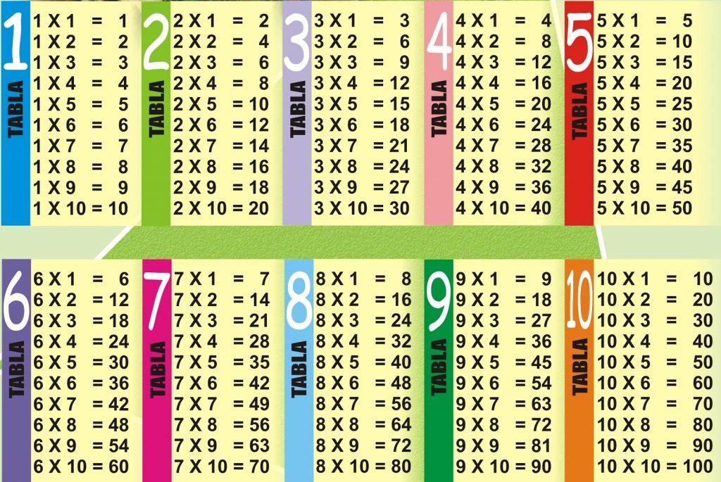 tablas del 1 al 10